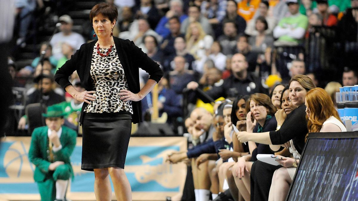 Bishop Shanahan Grad, Notre Dame Women's Basketball Coach ...