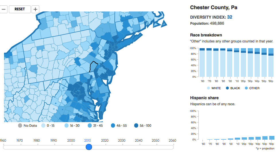 The Complex Story Of Race And Upward Mobility The New York Times