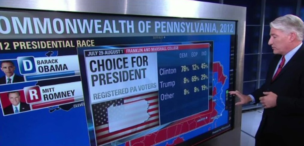 Washington Post: Philadelphia Suburbs May Be Tipping Point in 2020 Presidential Election