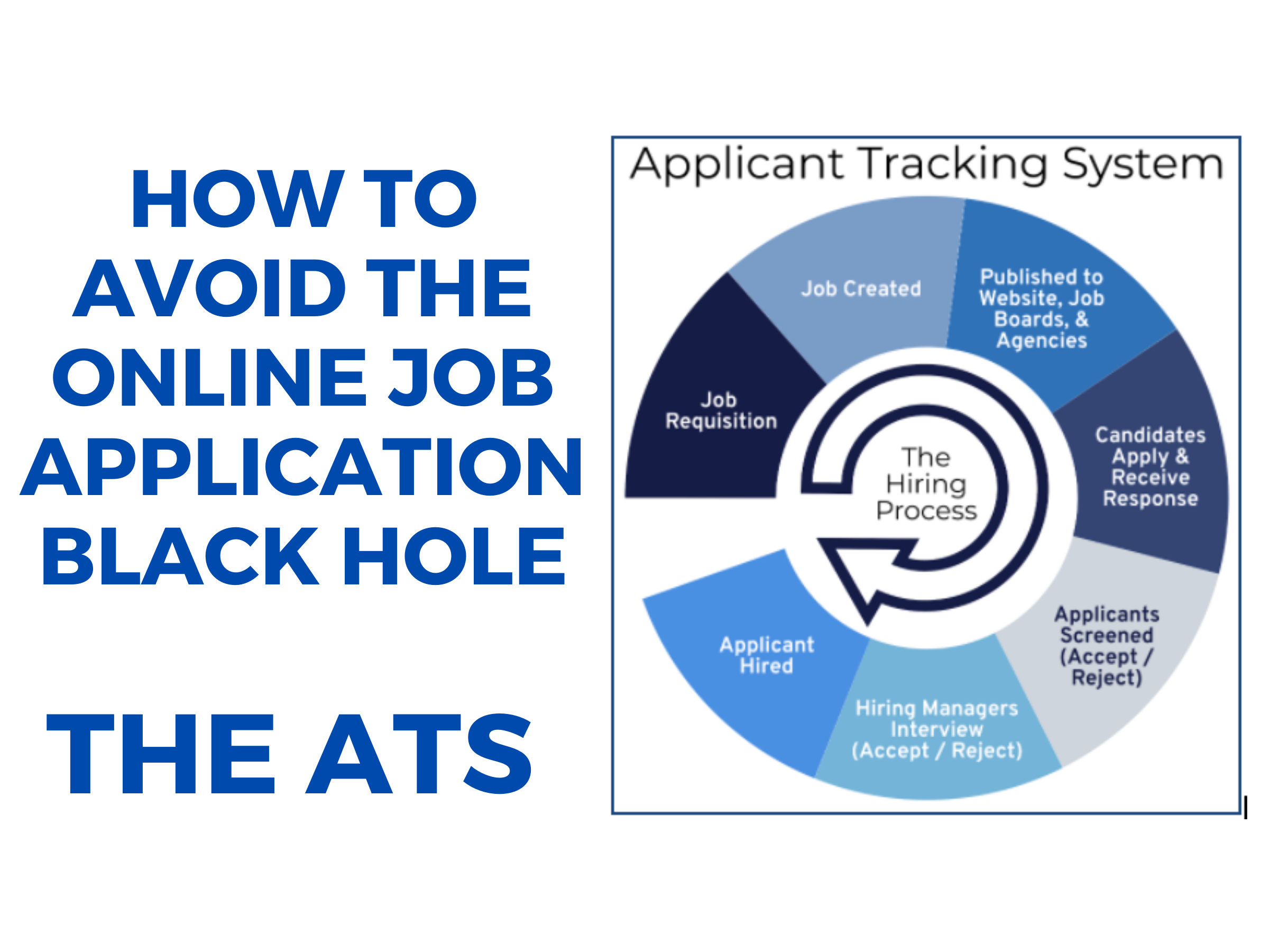 19 Tips to Avoid the Online Job Application Black Hole
