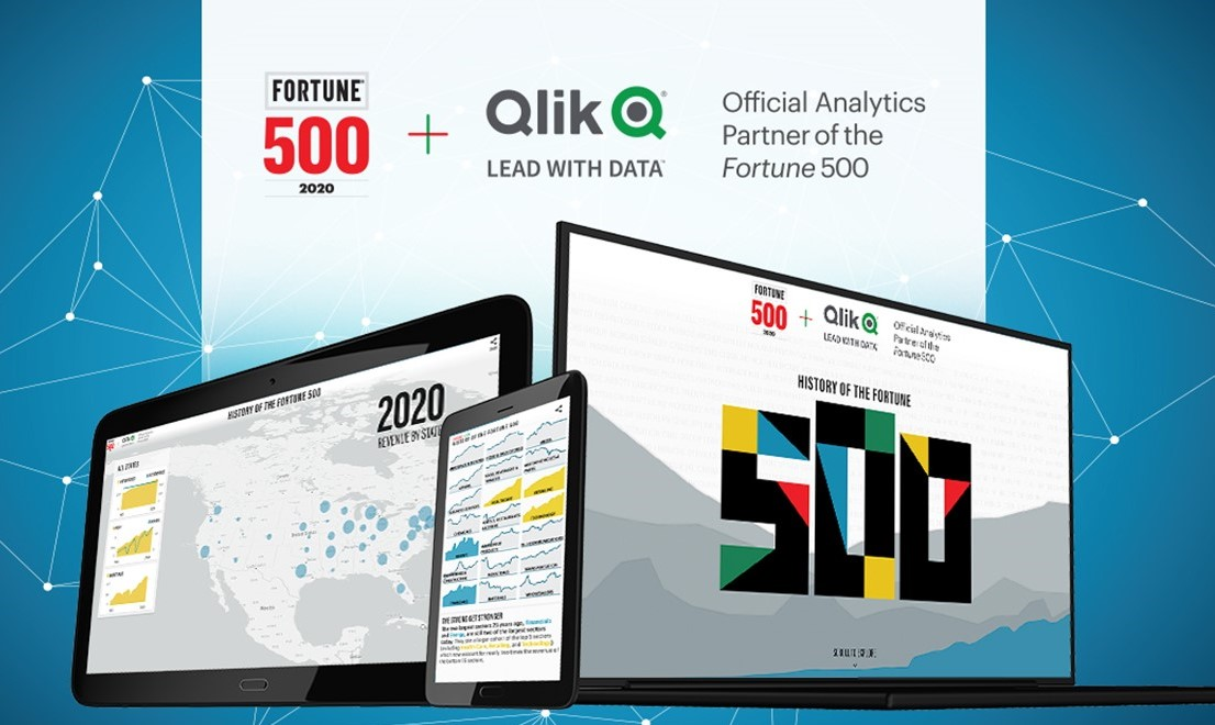 KOP's Qlik Partners with Fortune Magazine to Launch 'History of the Fortune 500' Website