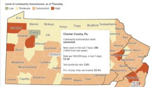 Chester County's 'substantial' COVID-19 risk