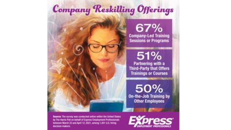 Express Employment Professionals graphic