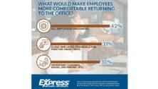 Express Employment Professionals statistics