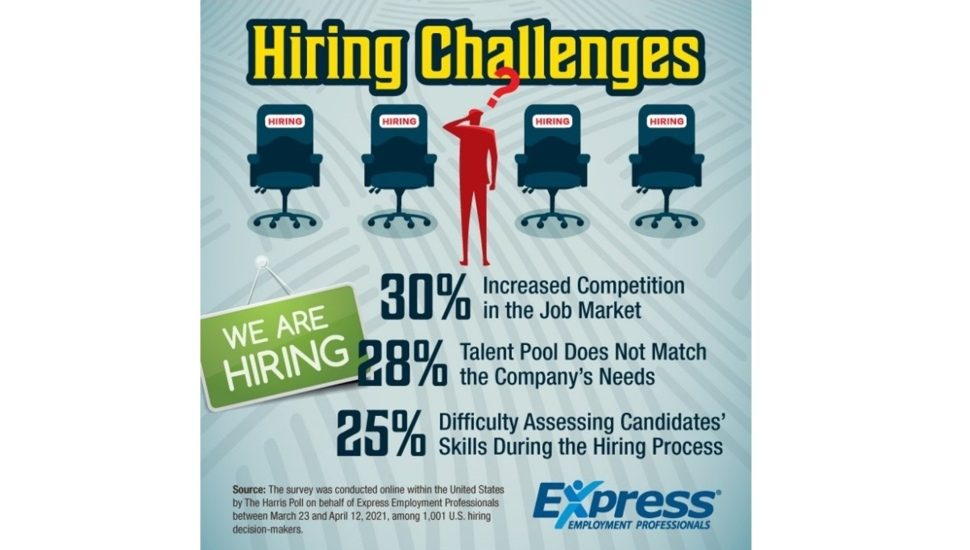 job market graphic